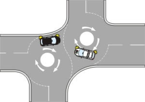 Double mini roundabouts