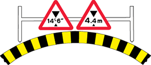 Available width of headroom