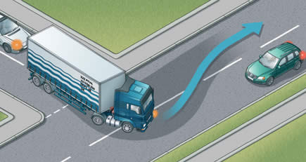 Highway Code Rules 221