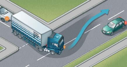 Highway Code Rules 221